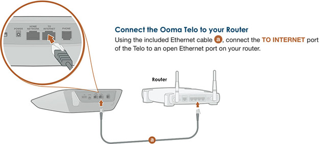 Connect Telo To Router