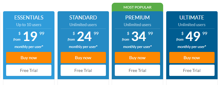 Ringcentral Plans & Pricing